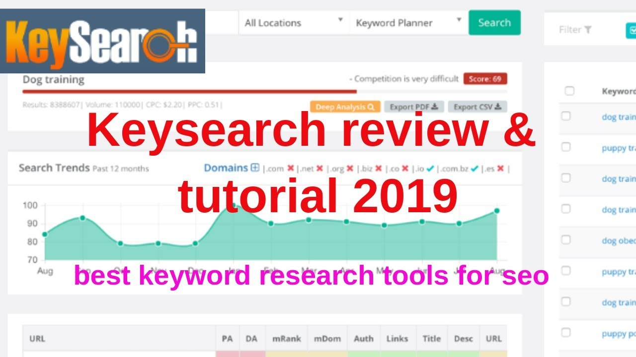 Keysearch review & tutorial 2019 - best keyword research tools for seo