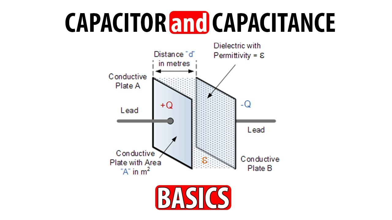 What Is Capacitor What Is Capacitance Youtube