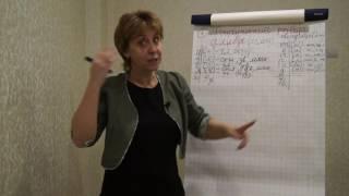 Фонетический разбор, разбор по составу  (Русский язык 4 класс)