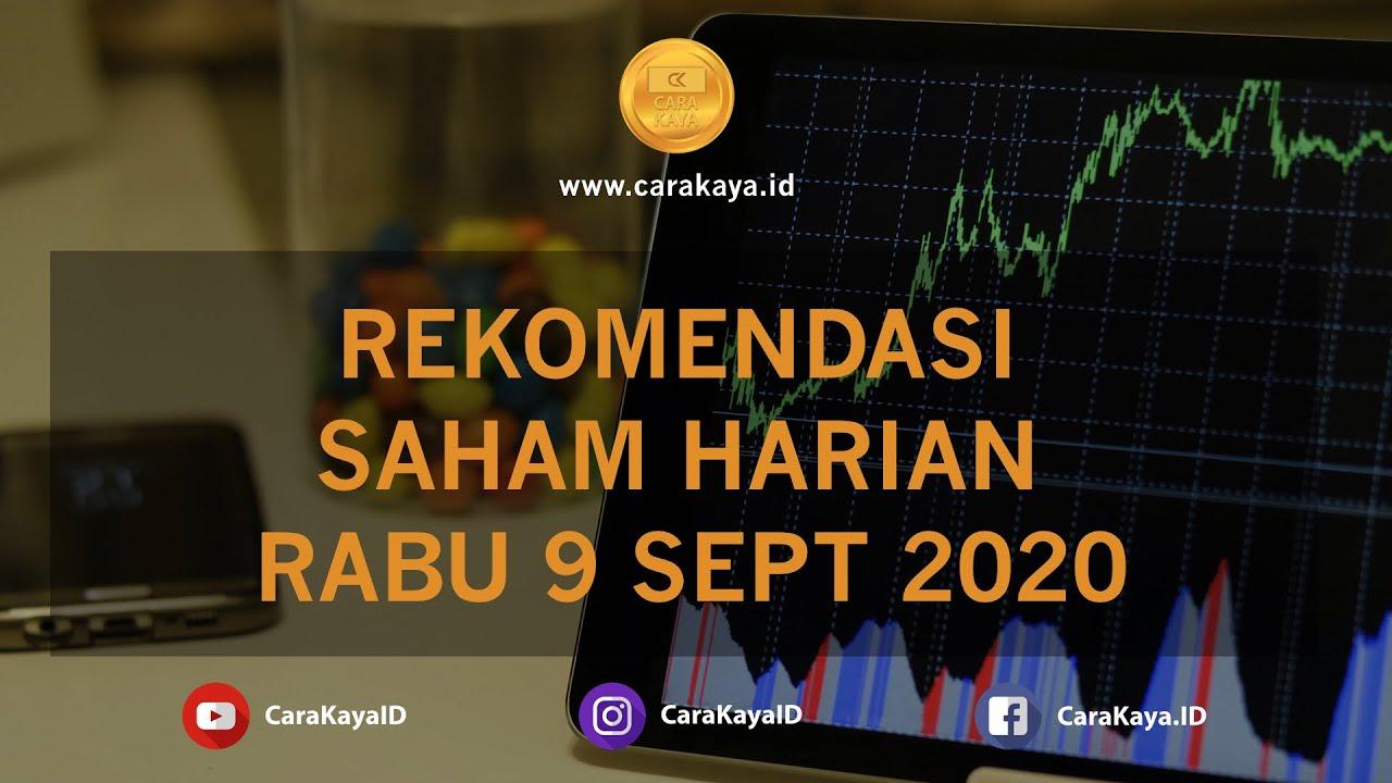sistem perdagangan berbasis rsi rekomendasi trading saham harian