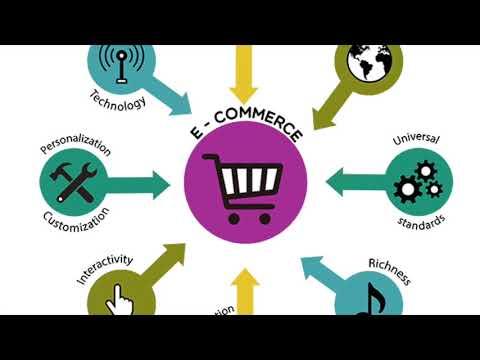 characteristics of e-commerce