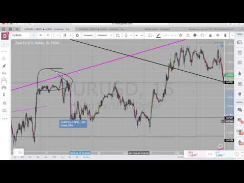 Market Maker vs Retail Perspective ~ Changing Your Forex Min
