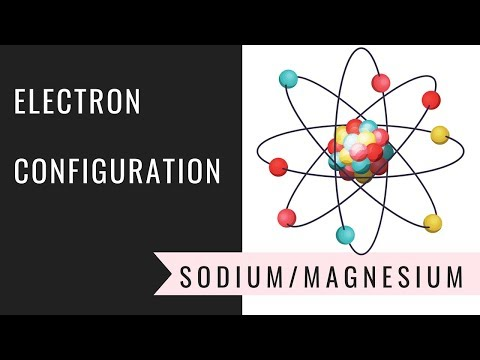 Electron Configuration Sodium And  Magnesium