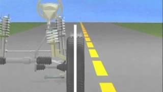 Развал-схождение 3D в автотехцентрах Zet-Avto