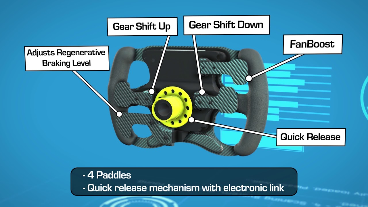 Ep 2 Blueprints By Mahindra: Steering wheel evolution - YouTube