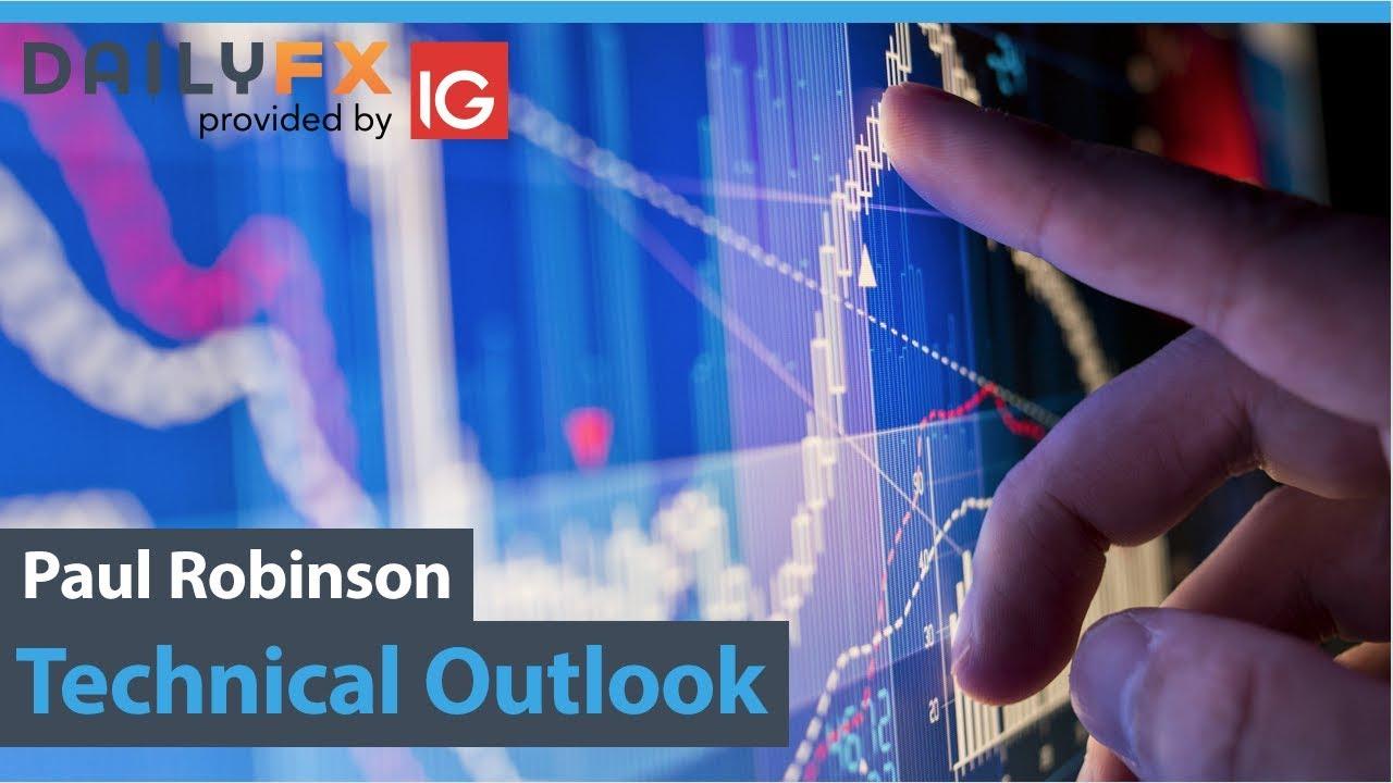 London FX & CFD Trading  Chart Set ups Feb 12