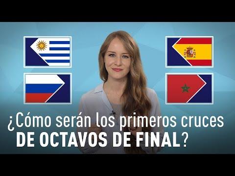 Uruguay Contra Rusia Y España Contra Marruecos, ¿quién Vencerá?