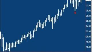 Andy Chambers: Stock Market Update April 4, 2013