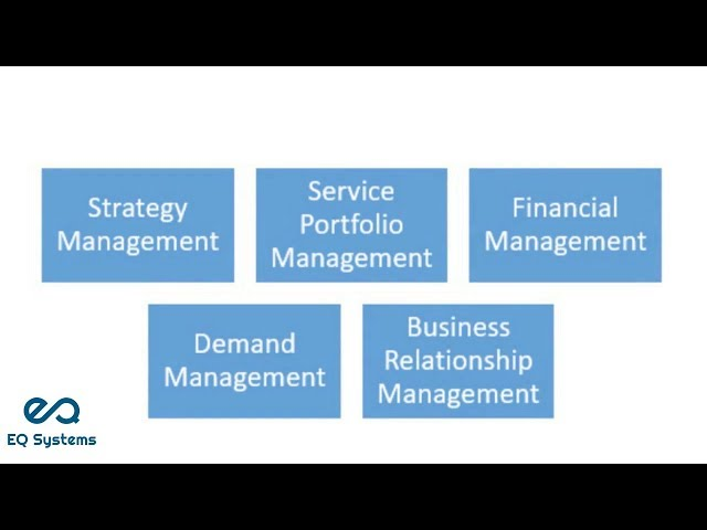 Service Strategy - eQSystms(ITIL, PRINCE2, COBIT, ASM, Cloud Computing and DevOps)