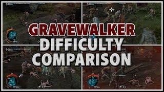 Shadow of War  INSANELY HARD - Gravewalker Difficulty Comparison