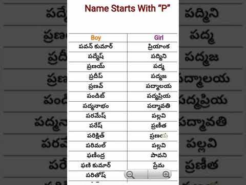 48++ Boy names with m telugu info