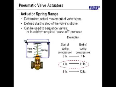 Pneumatic Actuators for Valves and Dampers: Clip 2 of 5
