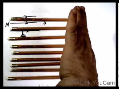 Как определить направление силы лоренца по правилу левой руки
