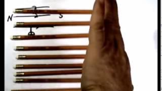 Как найти направление силы Лоренца .Правило левой руки.