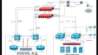 Network Backbone