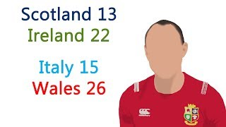 Scotland 13-22 Ireland, Italy 15-26 Wales, Six Nations 2019