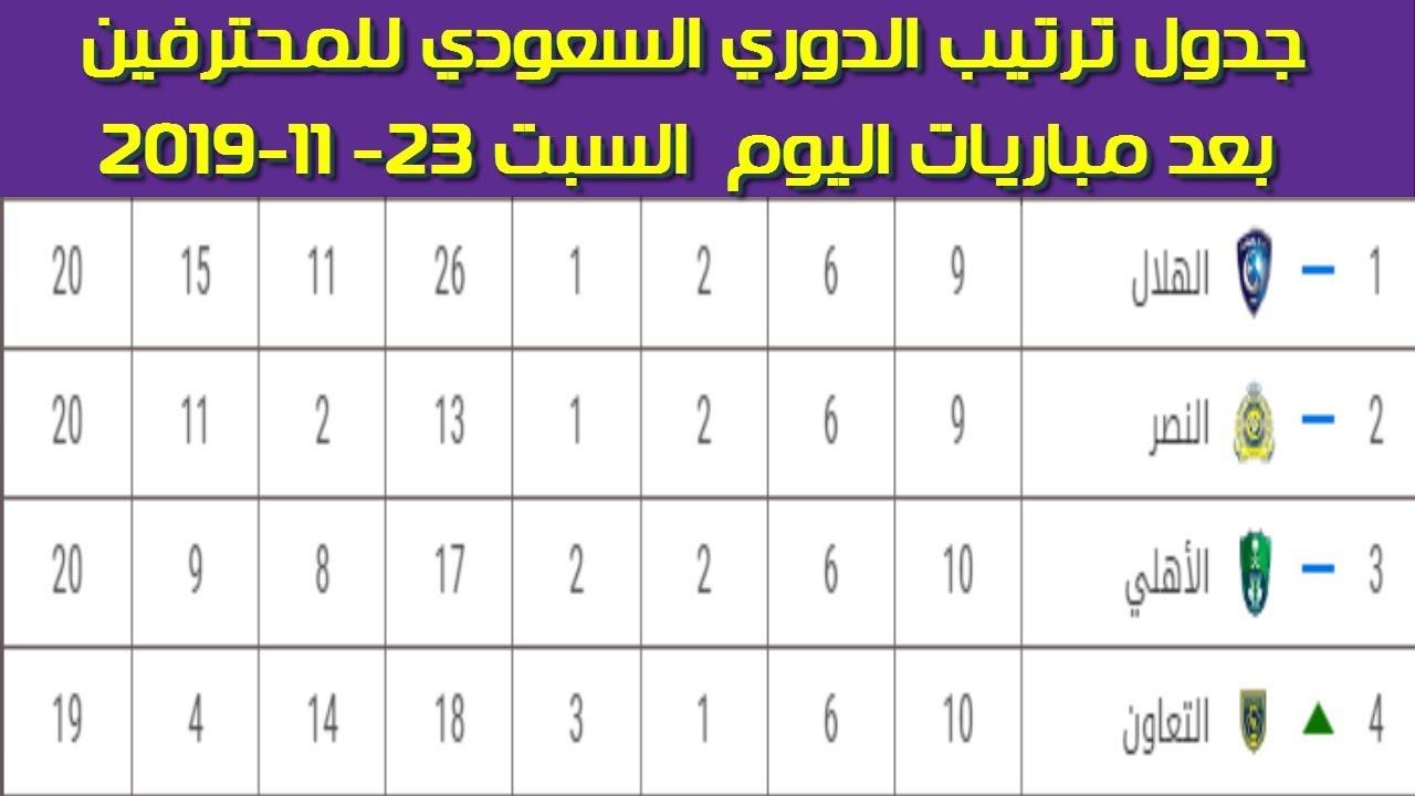 جدول ترتيب الدوري السعودي للمحترفين بعد مباريات اليوم السبت السبت 23 11 2019