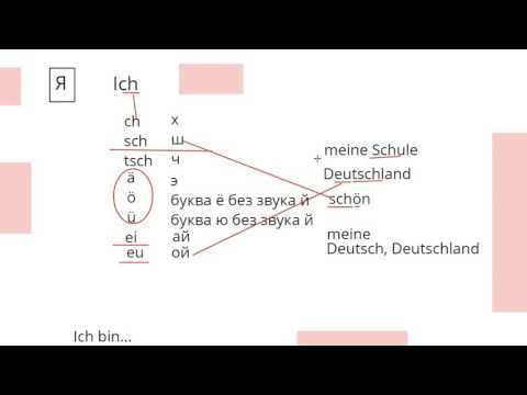 Немецкий язык Урок 1 уровень А1 (уроки онлайн)