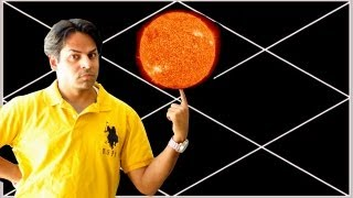 Sun In the First House of Astrology Birth Chart (sun in the 1st house)