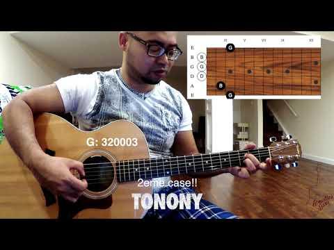 Tanalahy Ny Foko (Mahaleo) - Malagasy Guitar Piano