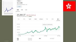 香港財經 R 20181011 恆指勁跌千點