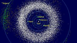 List of minor-planet groups | Wikipedia audio article