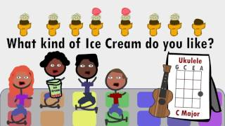 I like Ice Cream by ~Visual Musical Minds~