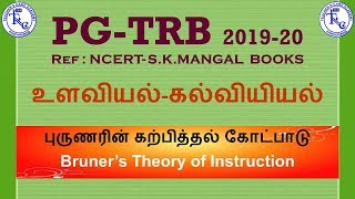 PG TRB 2019-20, EDUCATIONAL PSYCHOLOGY, BRUNER'S THEORY OF TEACHING INSTRUCTIONS