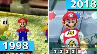「マリオパーティー」進化の歴史【Switch スーパーマリオパーティーまで】