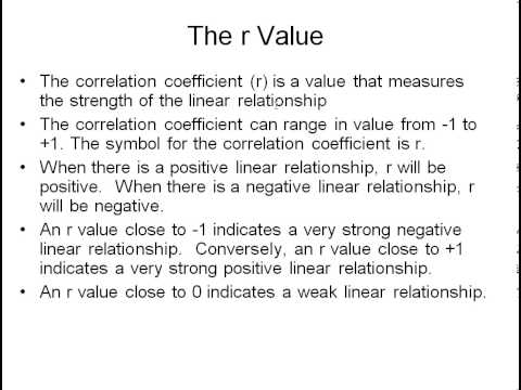Correlation Regression Analysis