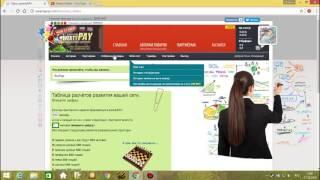Лучшие CPA Партнерские Программы Для Заработка На Сайте