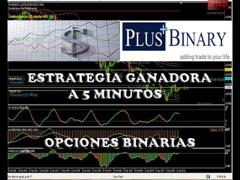 Estrategia opciones binarias rentable