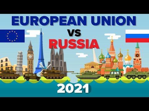 EUROPEAN UNION (EU) vs RUSSIA 2021 - Who Would Win? Army/Military Comparison