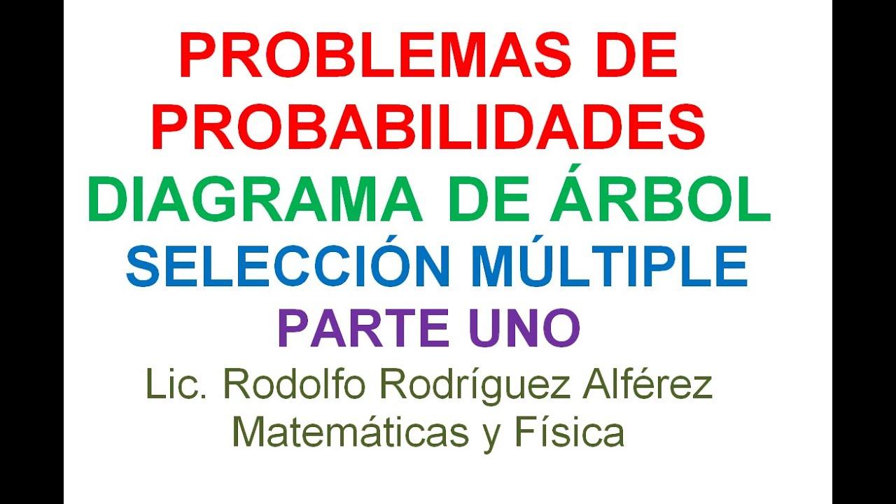 PARTE 1. PROBLEMAS DE PROBABILIDADES DIAGRAMA DE ÁRBOL. CONCURSO ...