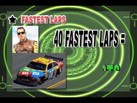 Fantasy Sports Game Update: NASCAR FANTASY LIVE