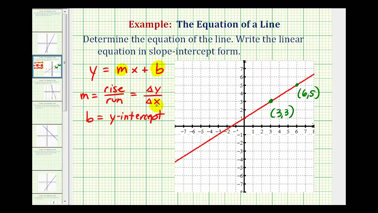 Ex 1 Find The Equation Of A Line In Slope Intercept Form Given The