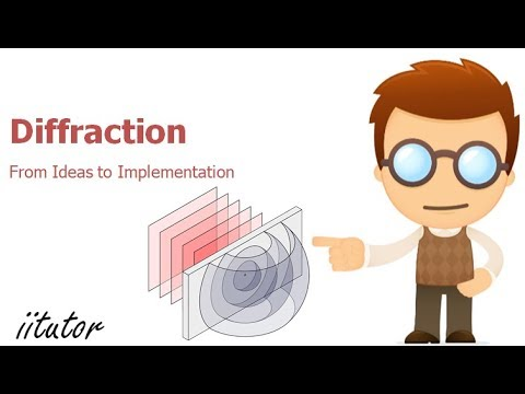 √ X-Ray Diffraction Gratings in HSC Physics - From Ideas to Implementation - iitutor