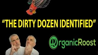 The Dirty Dozen - List of Fruit and Vegetables with Most Chemicals by EWG