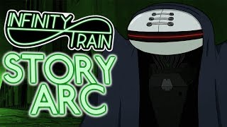 The Story Of Infinity Train (So Far!) Book One: The Perennial Child