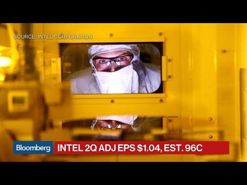 Why Investors Might Favor AMD Despite Intel's Bullish Forecast