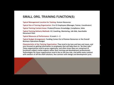 Managing the Training & Performance Function