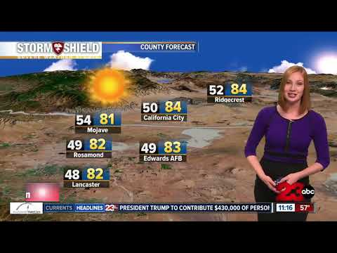 PM Weather Update October 21, 2017