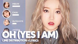 LOONA – Oh (Yes I Am) Line Distribution + Lyrics