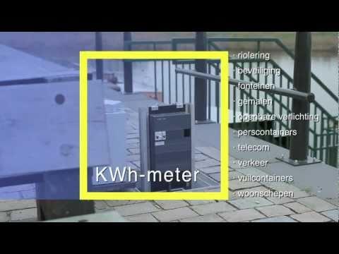 PUTkast model kWh-meter