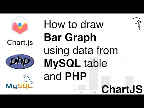 How To Draw Bar Graph Using Data From MySQL Table And PHP | ChartJS