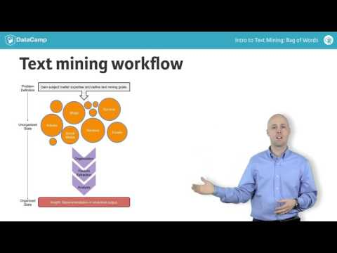 R tutorial: What is text mining?