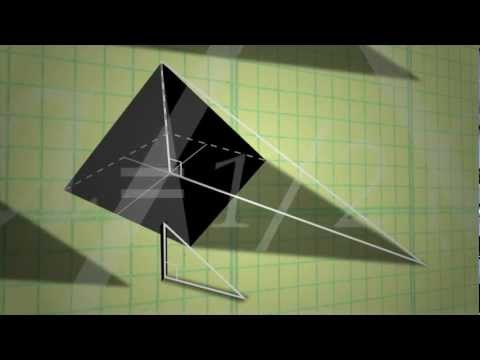 The NAS Project: Math
