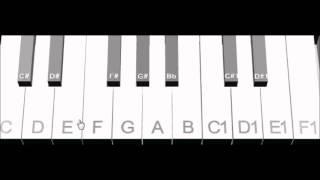 habla si puedes (Violetta)-piano tutorial