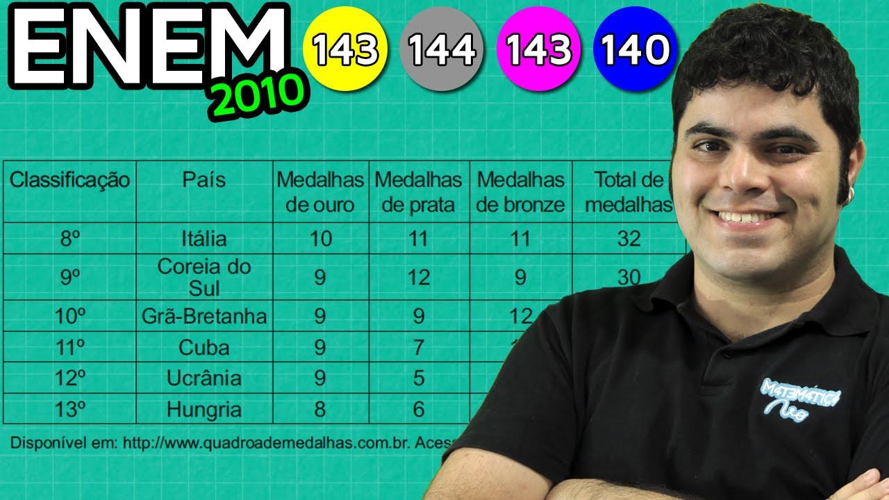 c686f9bbc ENEM 2010 Matemática  5 - Classificação do Brasil nos Jogos Olímpicos