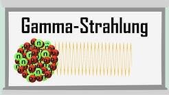 gamma Strahlung (neu) - einfach erklärt